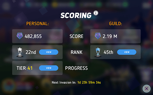 Invasion score 7-25-20