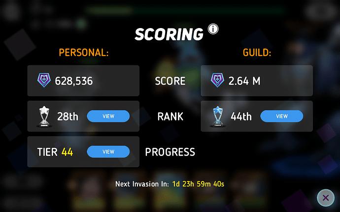 Invasion score 7-4-20