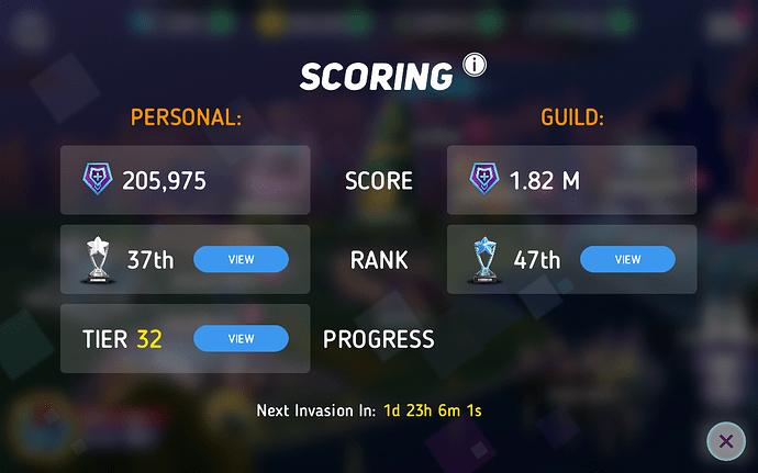 Invasion score 7-11-20